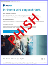 Screenshot einer Phishing-Mail im PayPal Look